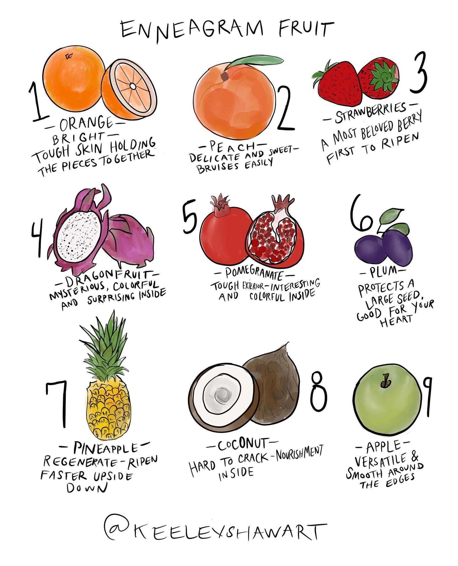 Enneagram Fruit & Veggie Prints