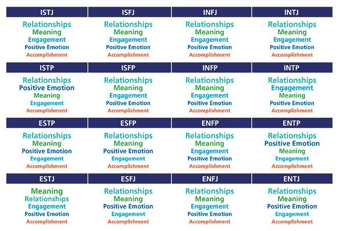 entp relationships meaning