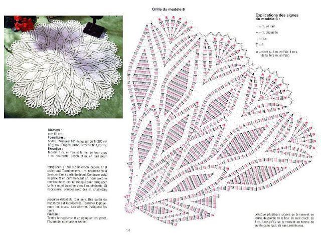 crochet - toalhinhas várias - assorted doilies - Raissa Tavares - Álbumes web de Picasa