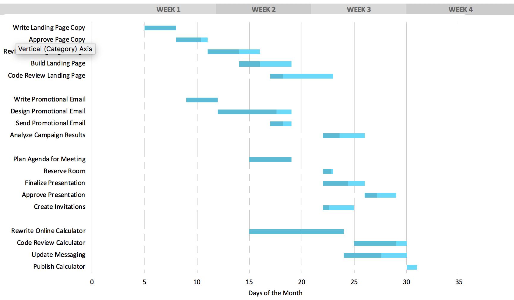 Excel Gantt Chart Template Gantt Chart Templates Gantt Chart