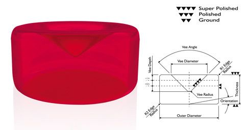 The variety of applications.from Sapphire & Ruby materials #jewel bearing  For more: http://industrialjewelsnet.blogspot.in/2016/07/vee-jewel-we-specialize-in.html