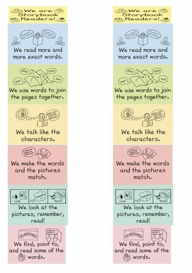 Anchor charts bookmark first days lucy caulkins instructional coaching reading groups workshop also comprehension rh pinterest