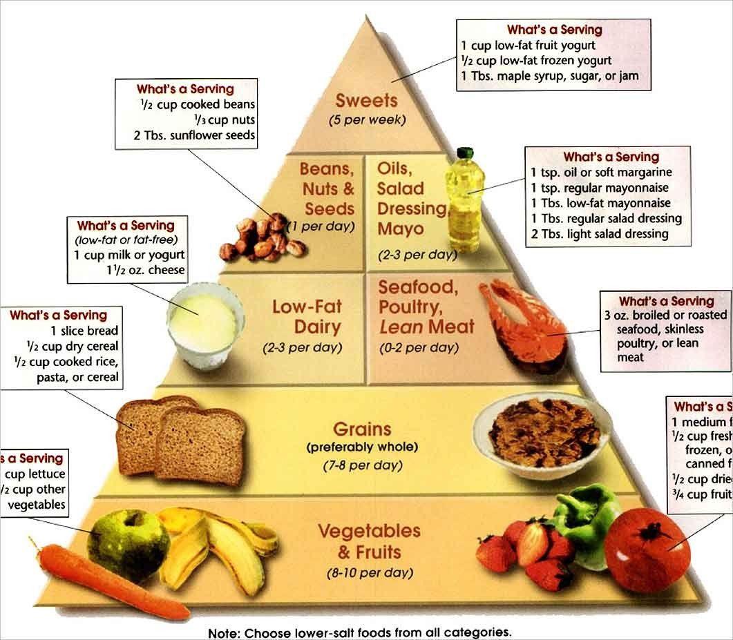 weight loss foods pinterest