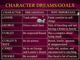Paper Vs Essay Image Result For Of Mice And Men Friendship Essay Friendship Theme Best  Mouse Thesis Support Essay also What Is A Thesis For An Essay Image Result For Of Mice And Men  Ela  Pinterest  Of Mice And Men  Cause And Effect Essay Thesis