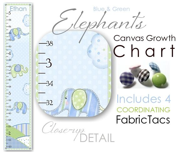 Elephants blue n green Canvas Growth Chart