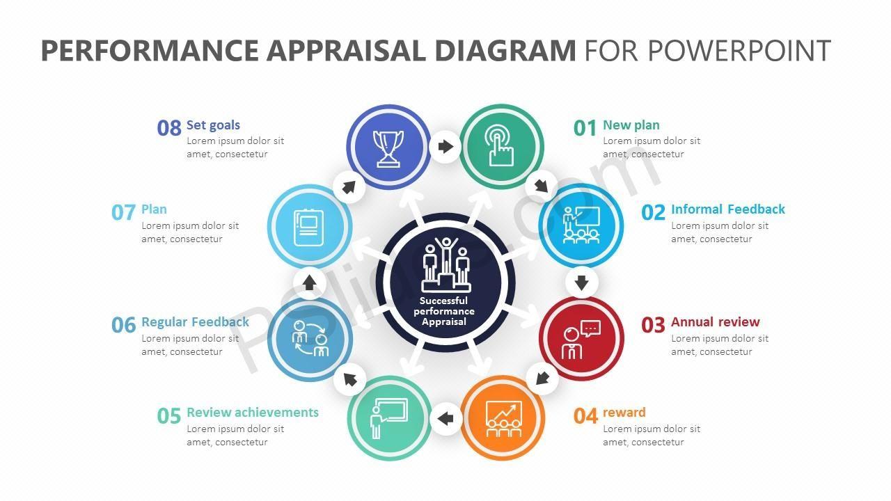 Performance Appraisal PowerPoint Diagram Performance