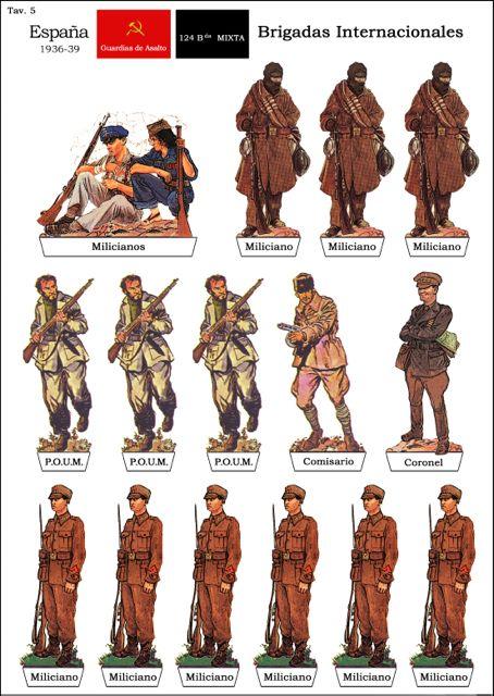 Pin de Bootsmann Serg en Paper soldiers | Pinterest | Guerras ...