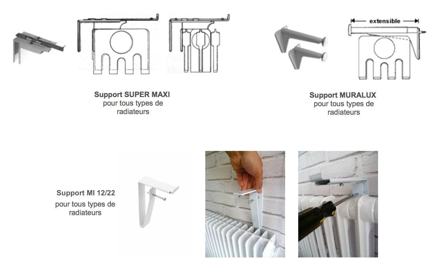Different Type De Mur pour éviter le noircissement du mur au-dessus du radiateur, il