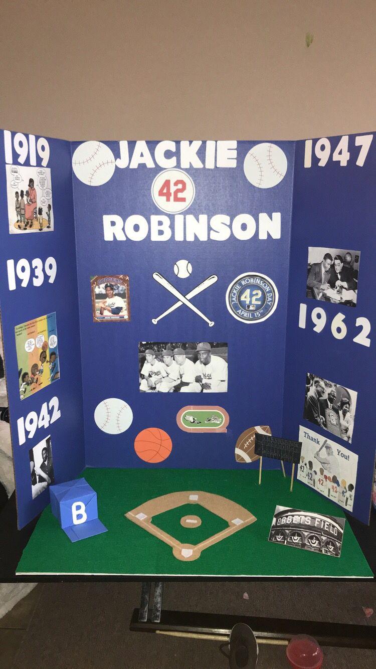 Jackie Robinson Project Board Jackie Robinson Project History