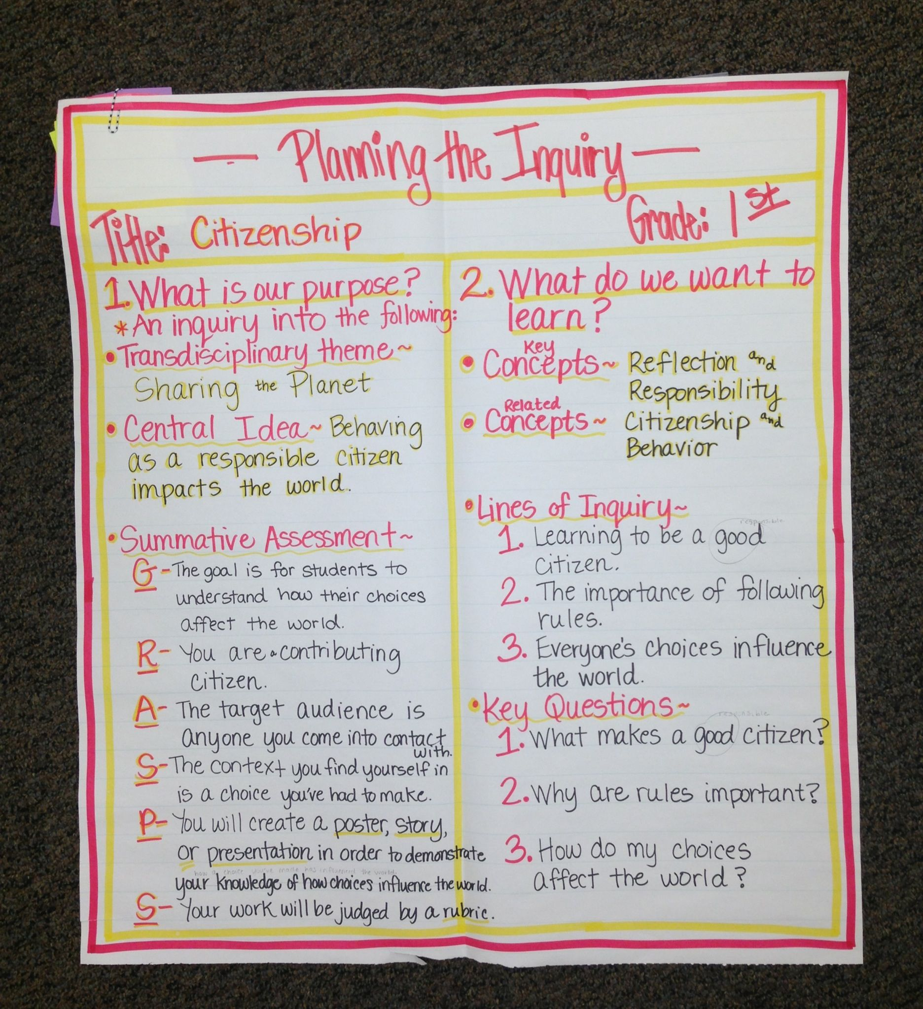 IB PYP Planner Anchor Chart (1st Grade)...A day of professional ...