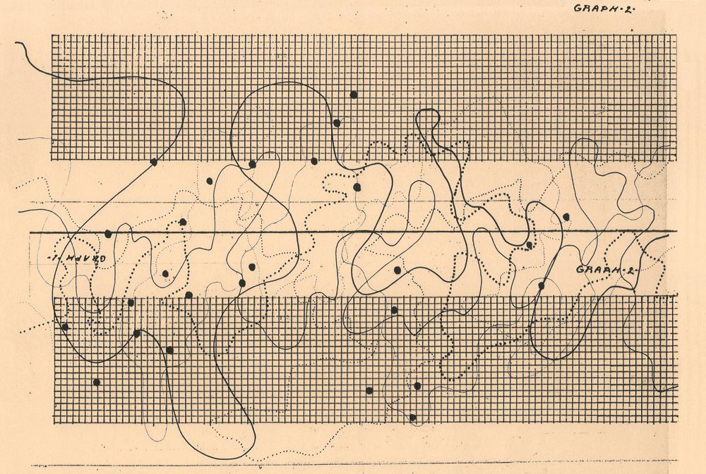 Sam Stafford Beer 1968 Graphic Score John Cage Experimental Music