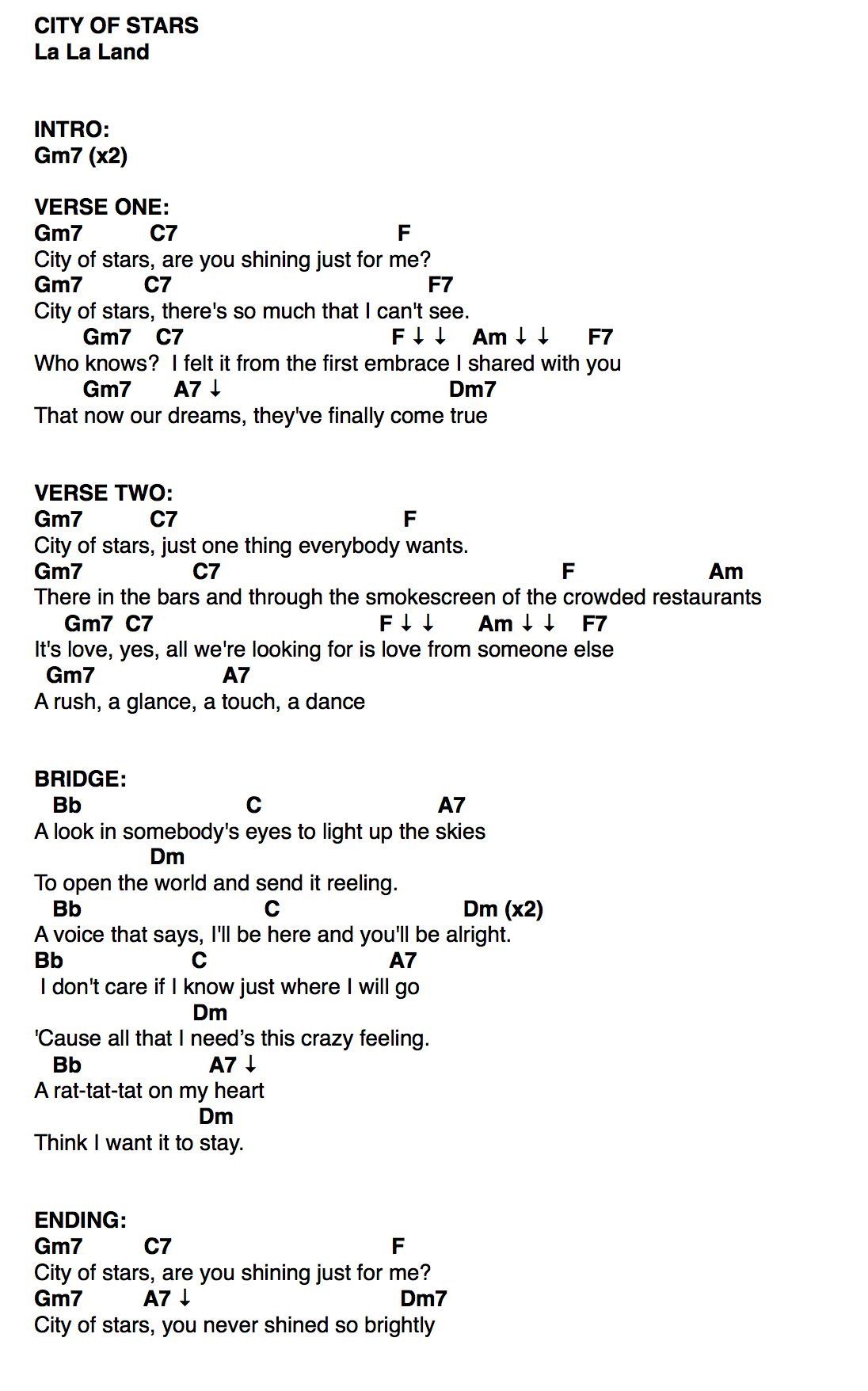 City of stars ukulele chords credits to the ukulele teacher city of stars ukulele chords credits to the ukulele teacher hexwebz Image collections