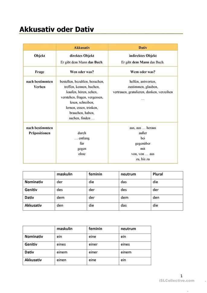 Akkusativ und Dativ   german   Pinterest   Worksheets