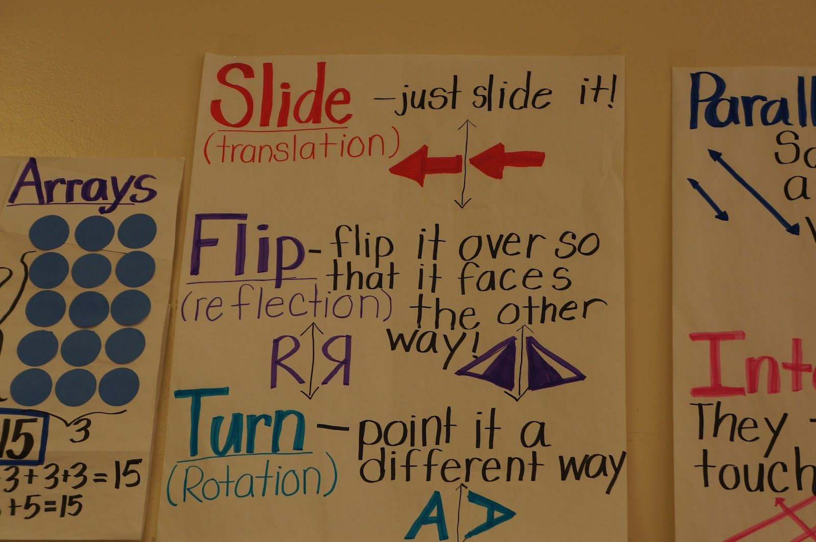 Slide Flip Turn Anchor Chart And Lots Of Other Math Anchor