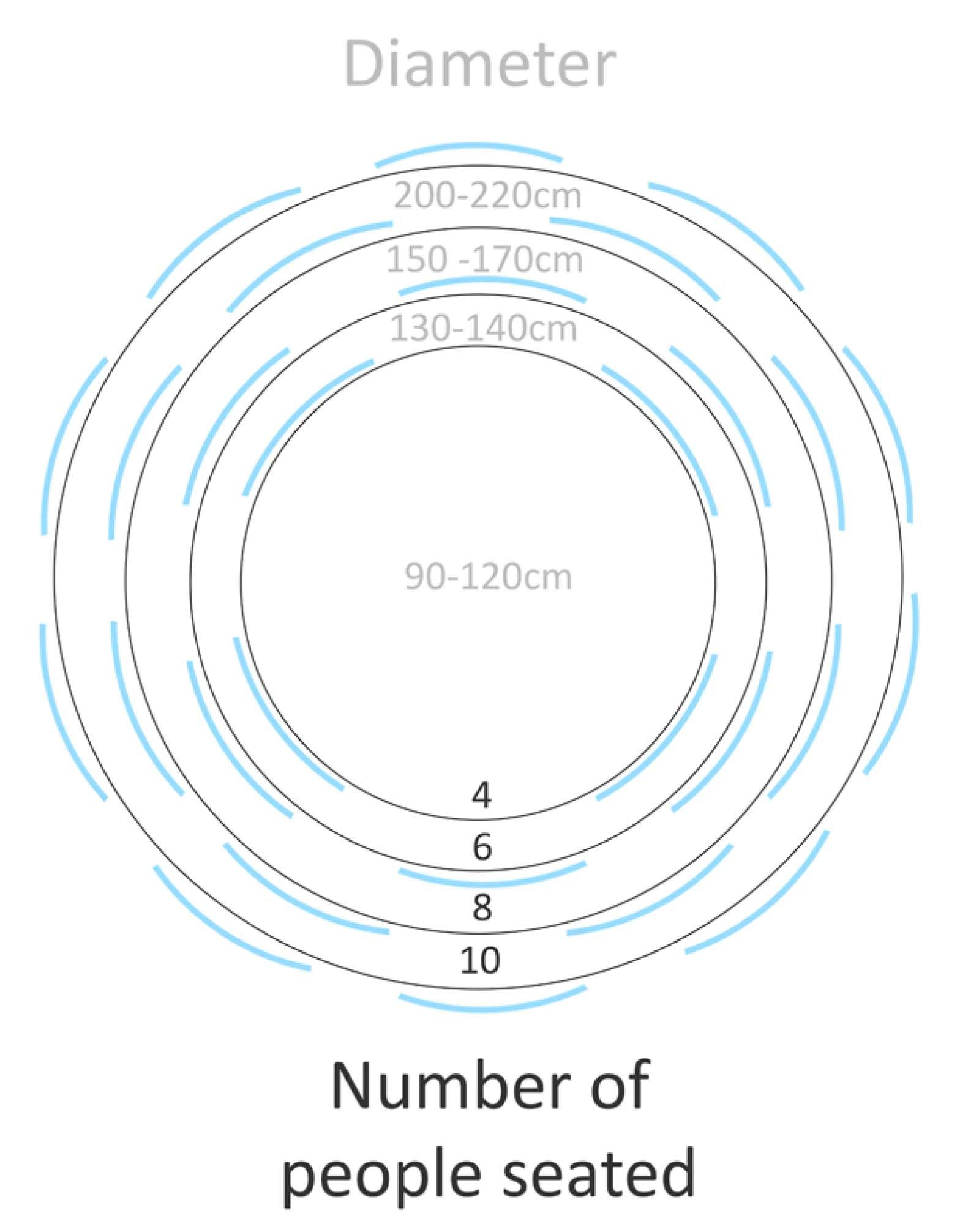 Table Sizing Guide Round Dining Room Table Dining Table Sizes