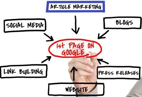 Learn To Avoid 10 Biggest Mistakes In Your Article Marketing Efforts To Ensure Your Success