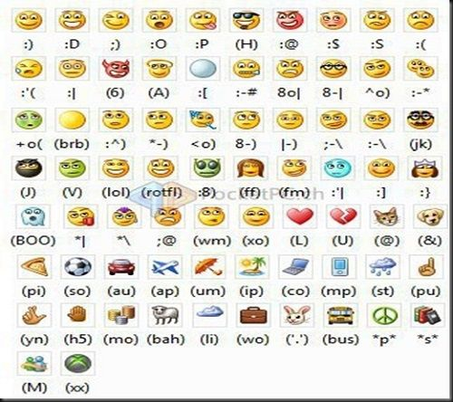 Facebook meep emoticons :p