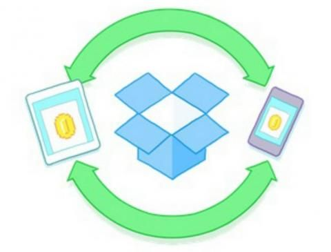 Dropbox Adds 2 New APIs –  Following the Dropbox's announcement, two of their new APIs are now available to the public. Shared Folder API and Document Preview API that are both a result of developer community feedback and requests.   http://www.programmableweb.com/news/dropbox-launches-two-new-apis/2014/07/23