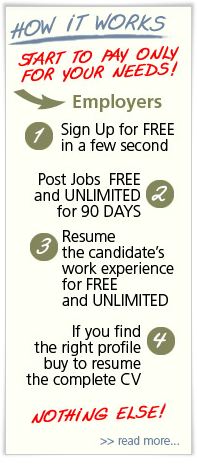 Find job in Middle East - Arca24 #career #Kuwait #jobs