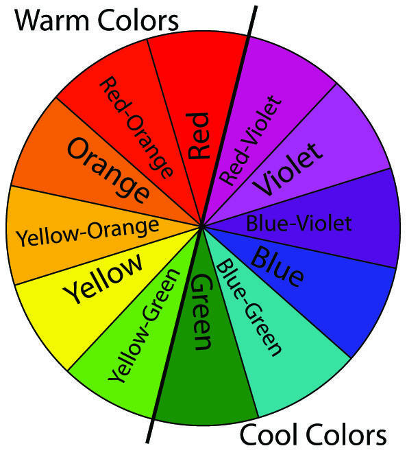 Cool Warm Color Harmony A Four Hue Color Scheme That Is