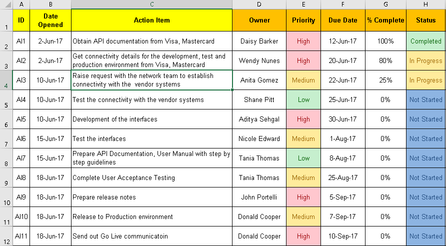 Action Items Template For Excel Project Management Templates Excel Templates Project Management Excel Templates Business