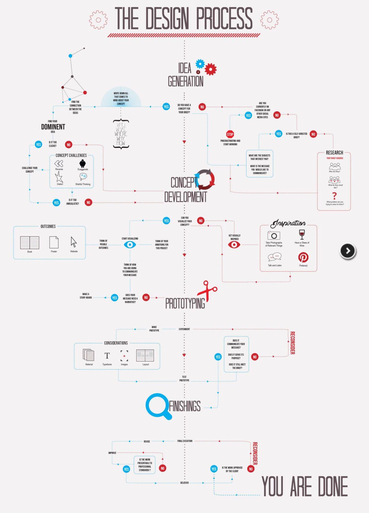 pin by hannah siu creative on design      entrepreneur