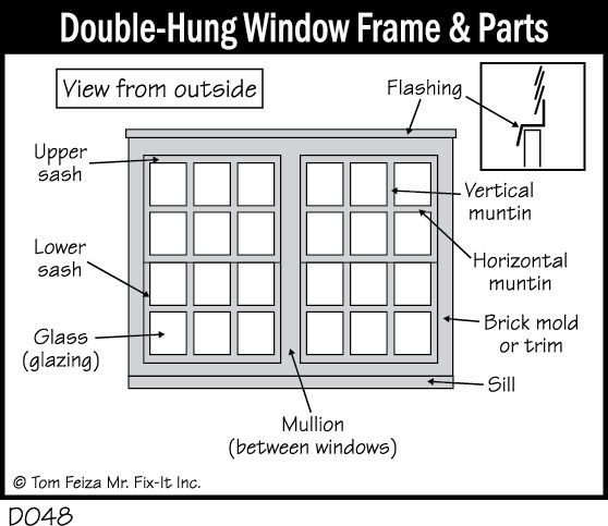 Window Frame Components - - Yahoo Image Search Results | windows ...