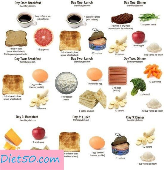 Good fat burners natural picture 1