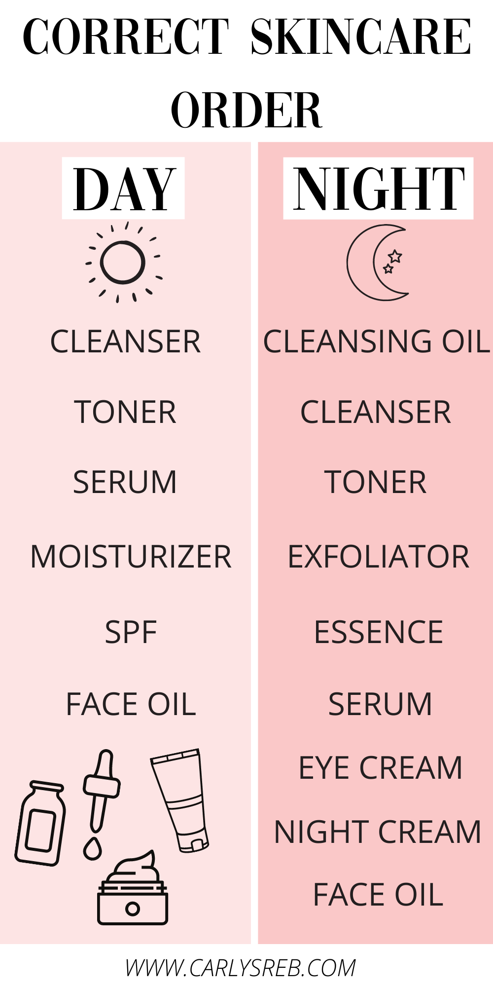 How To Take Care Of Your Skin In Your 20s Best Skin Care Regimen Skin Care Order Skin Care Routine 30s