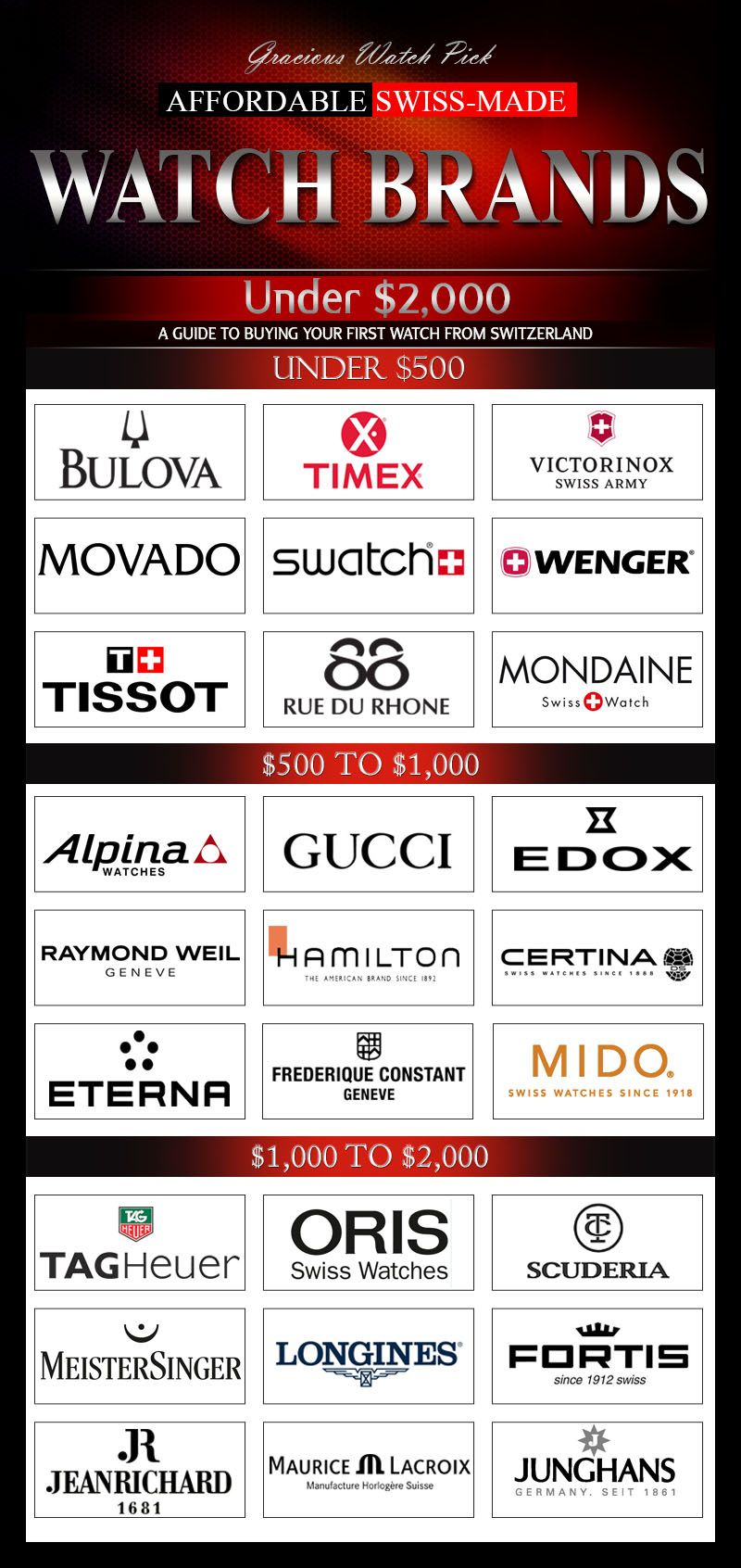 98628afba2646 Affordable Swiss Watch Brands - Gracious Watch Picks (Infographic)