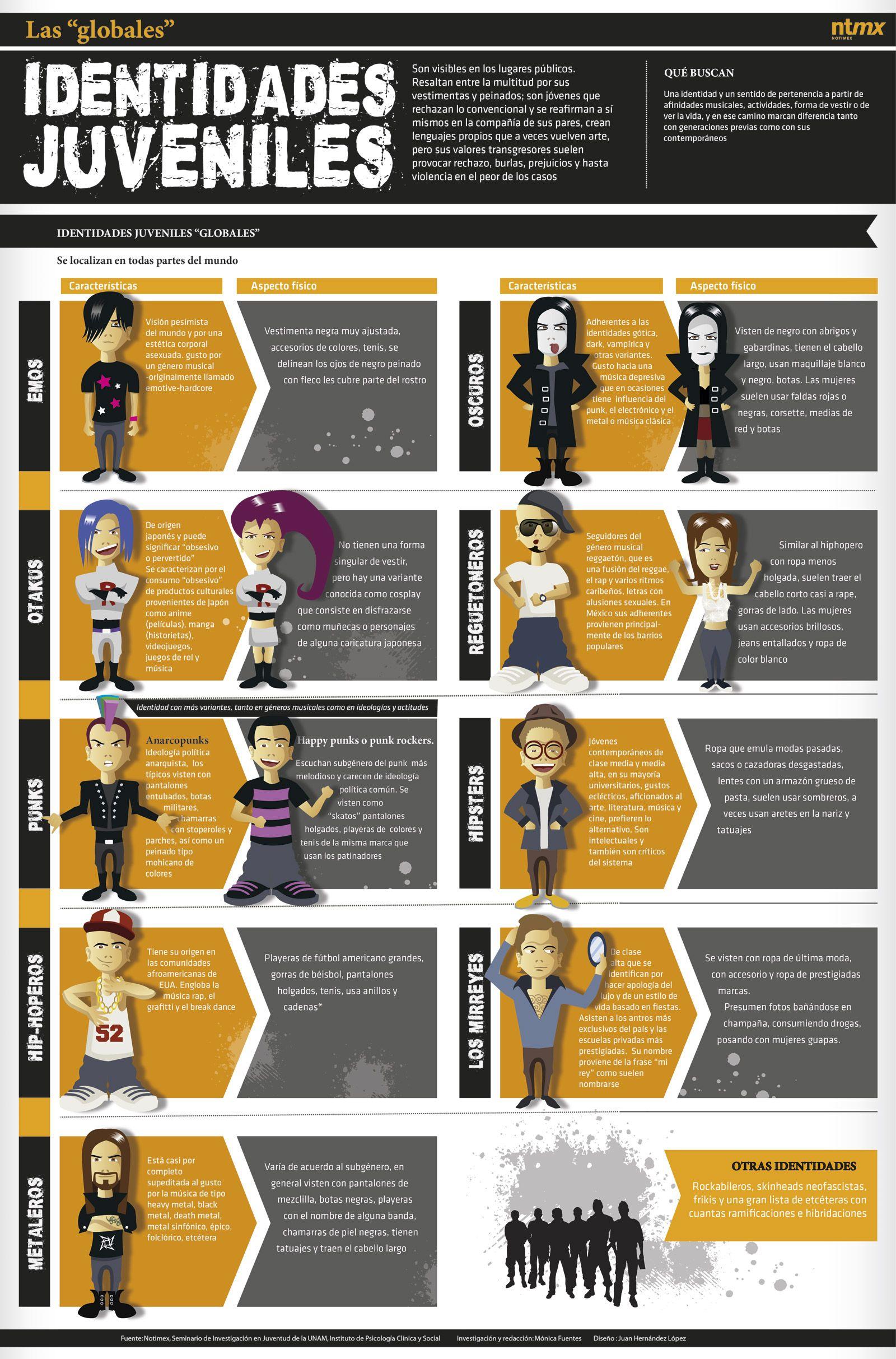Infografias que te pueden interesar   Juveniles, Infografía y En ...