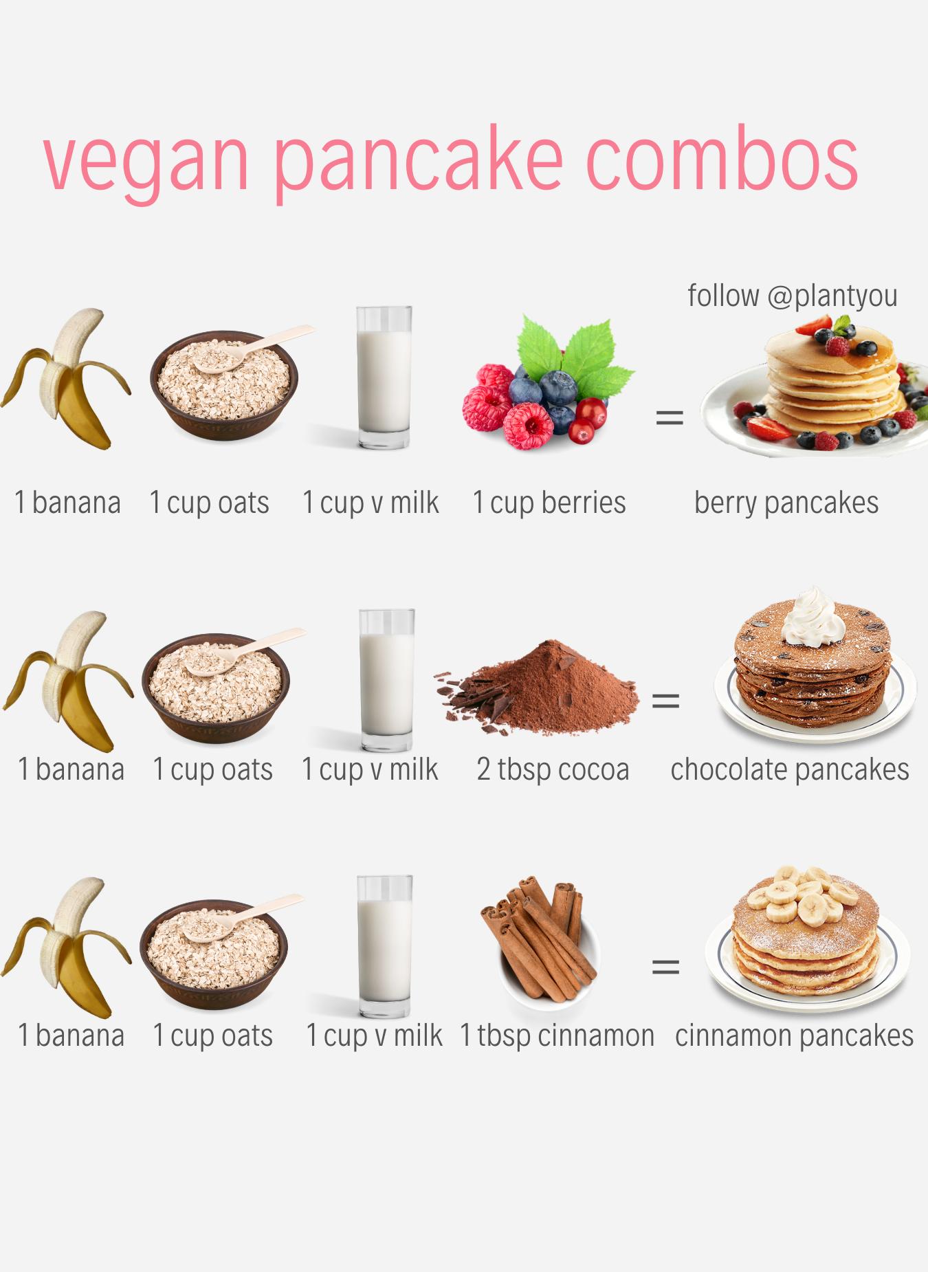 Vegan Pancakes Vegan Pancake Recipe Ideas Banana Pancake Recipes In 2020 Vegan Pancake Recipes Good Healthy Recipes Healthy Snacks Recipes