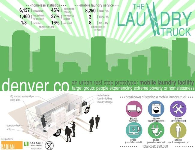 Denver Collaborative Wants To Offer Mobile Laundry Service To The