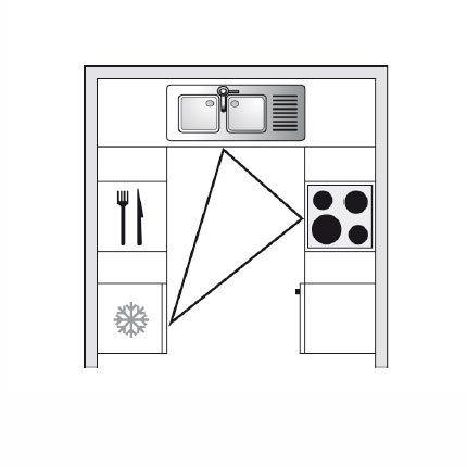 plan de cuisine en U Mesures importantes design interieur - Plan Maison En Longueur