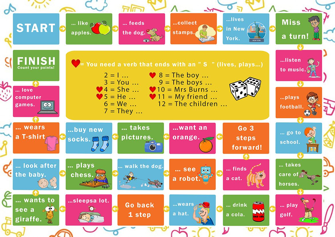 Present Simple Tense Boardgame If You Want That Your