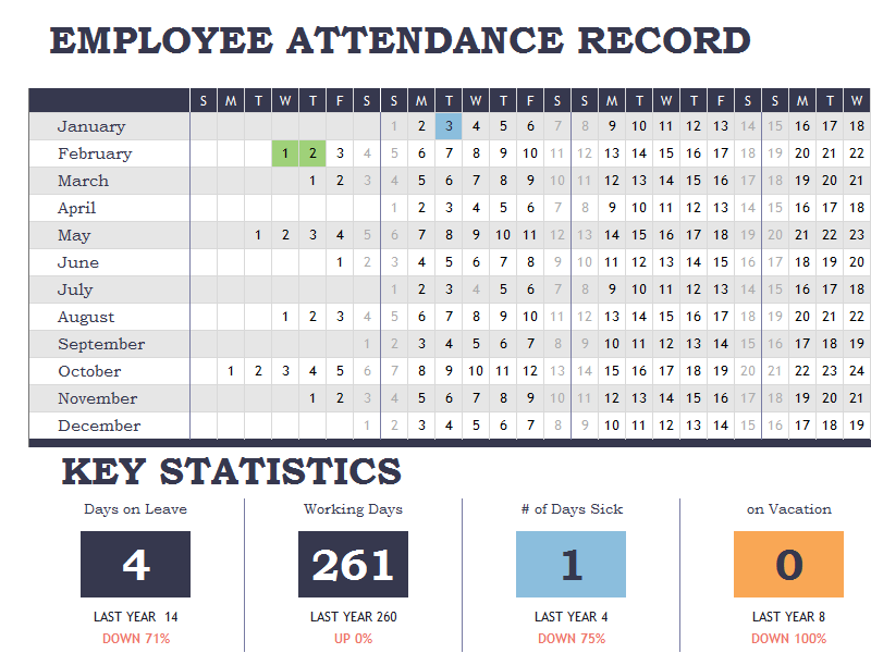 Key Calendar Design Software : Employee attendance tracker calendar sheet template