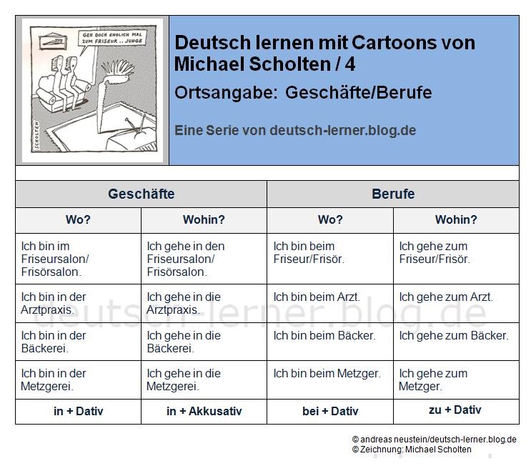 Ortsangaben mit Geschäften und Berufe | Deutsch | Pinterest | German ...