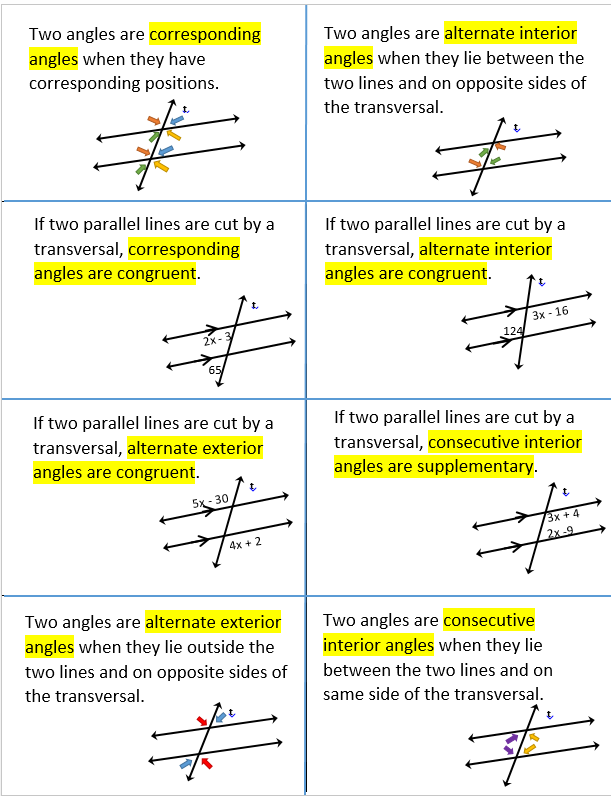 Parallel And Perpendicular Lines Geometry Parallel