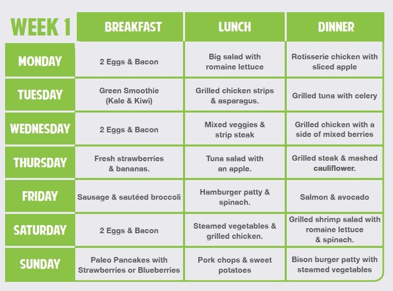 Paleo Diet 4 Week Meal Plan + Recipes & Other Resources... | Wishlist | Pinterest | Meals ...