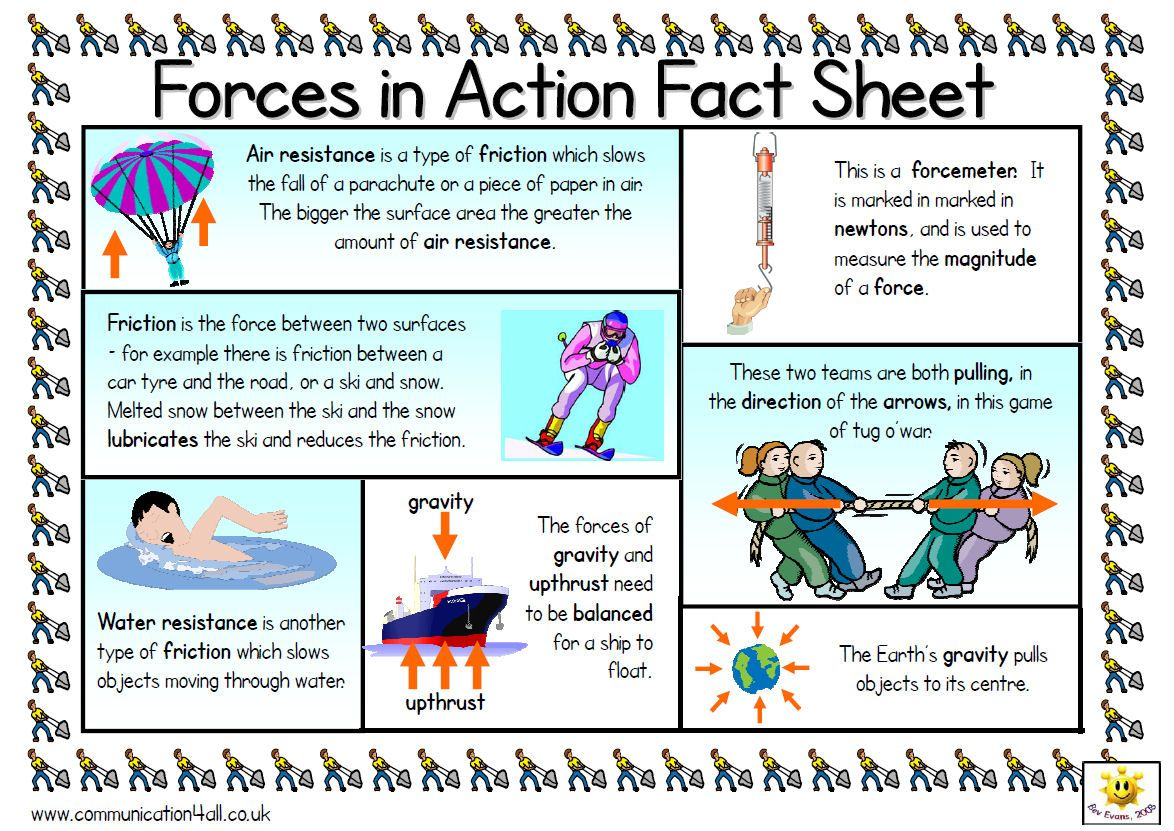 A4 Fact Sheet To Support The Teaching Of This Topic 6e