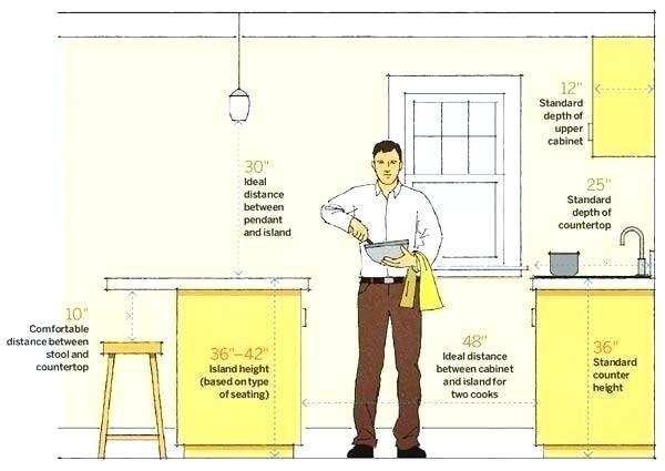 Kitchen Island Dimensions Standard Bench Height Exciting Typical Kitchen Island Dimensions Contem Best Kitchen Layout Kitchen Layout Plans Kitchen Measurements