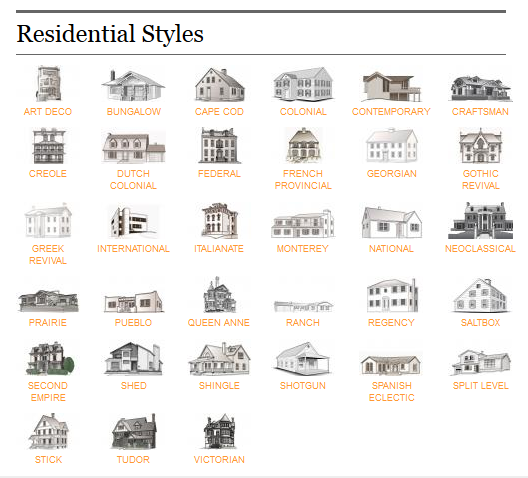 Home Types Architecture Styles Of Houses