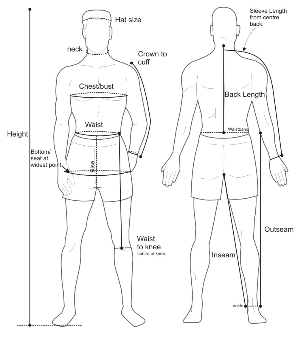 Mens Dress Shirt Measurement Guide Rldm Sewing Measurements Sewing Men Sewing Techniques