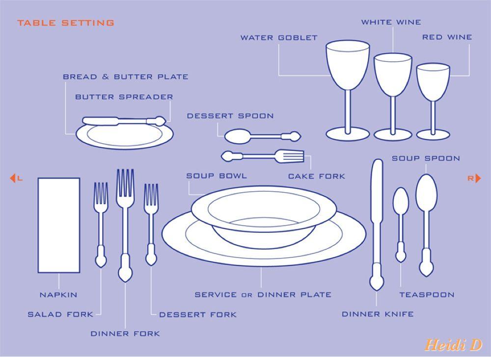 proper table setting  sc 1 st  Pinterest & proper table setting | Good To Know | Pinterest | Etiquette Table ...
