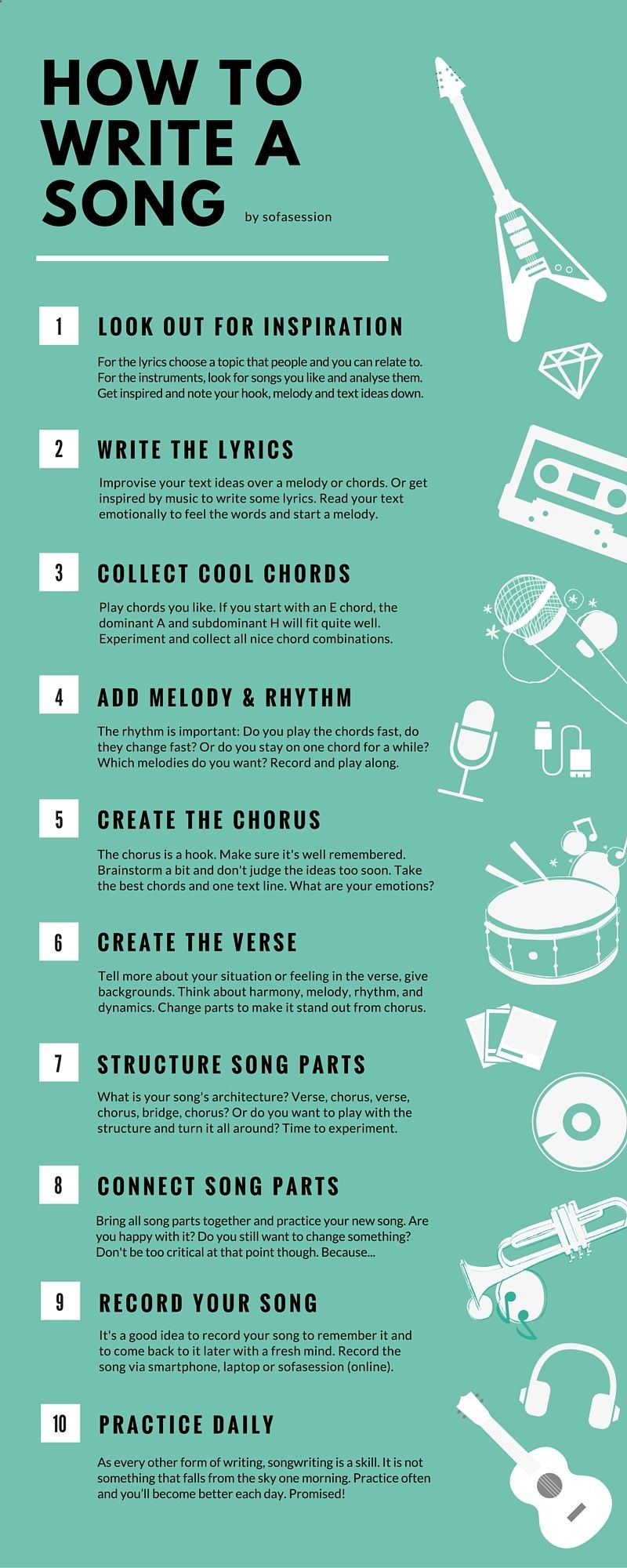 How To Write A Song In 10 Steps As A Beginner The Infographic Shows