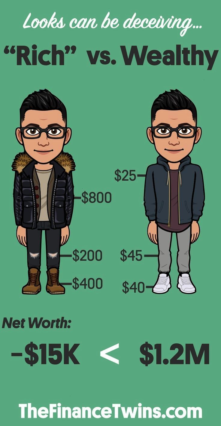 Vs Wealthy: Here's Why It's Better To Be Wealthy Do yo know if you want to be rich vs wealthy? Rich