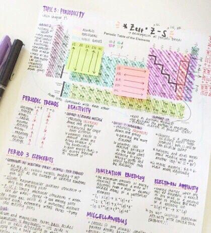 pinterest: bellaxlovee ✧☾ | study inspo | Study