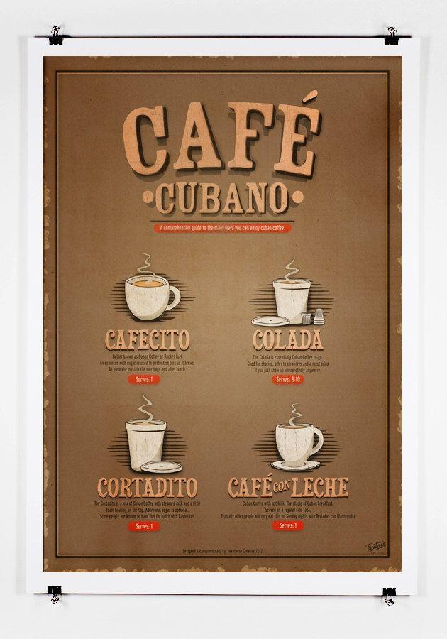 Cafè cubano