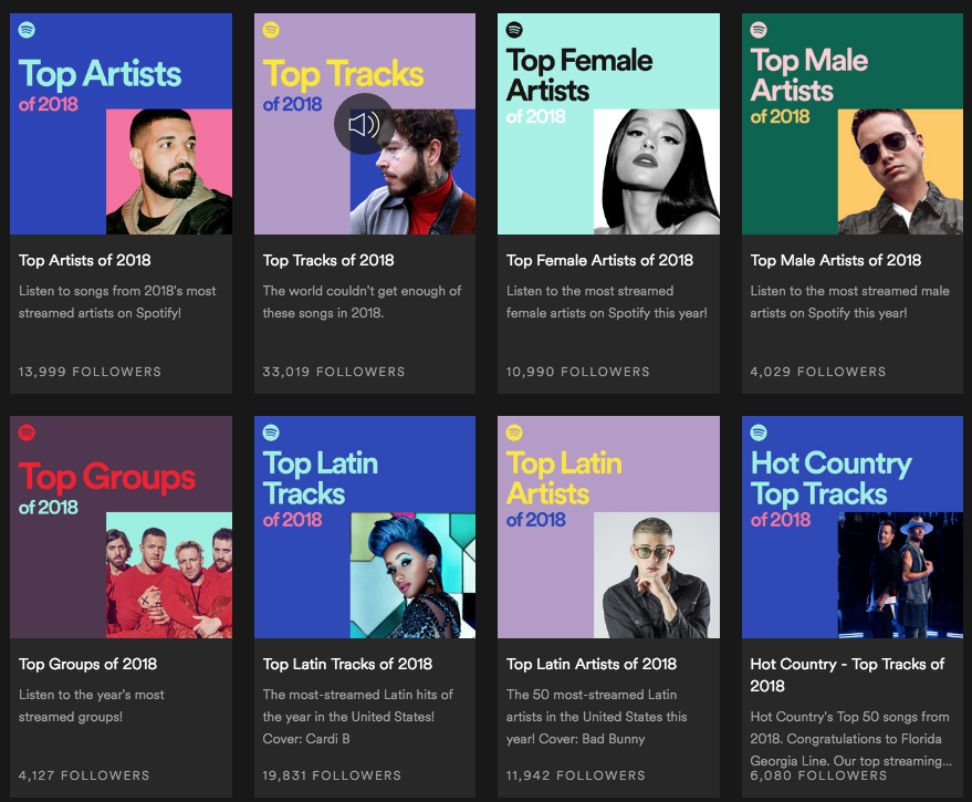 Spotify's color palette Top female artists, Top artists