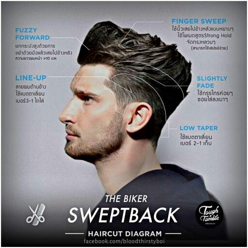 Hair Cut Sweptback His Pinterest Hair Cuts Hair And Haircuts